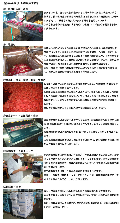 赤かぶ塩漬け製造工程
